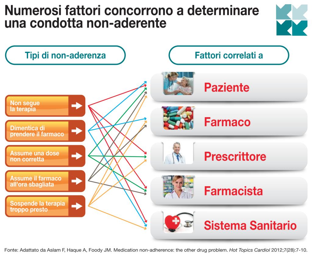 Diapositiva 10.2014