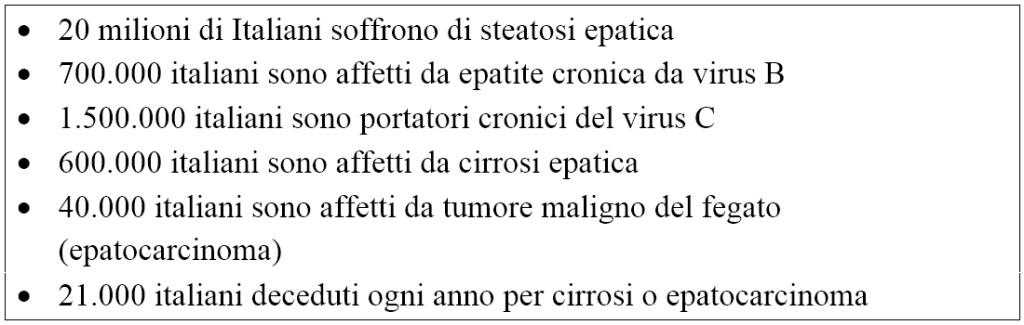 tabella fegato