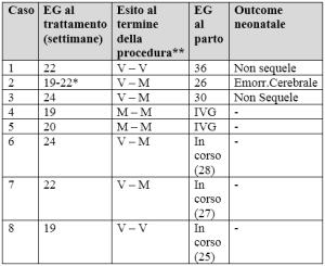 tabella-gaslini-7-marzo-2015