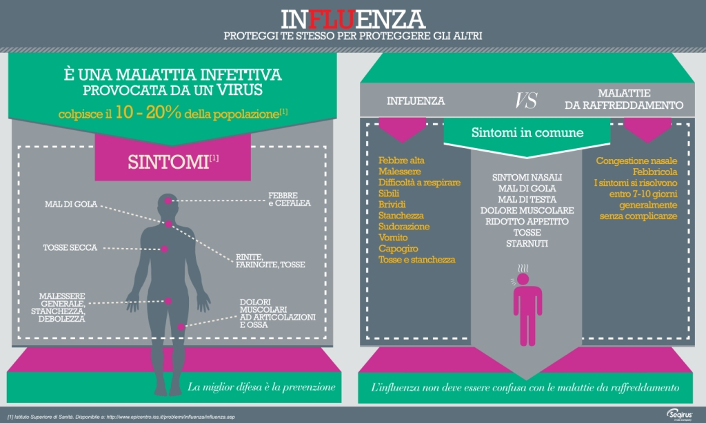1-infografica-influenza-over-65