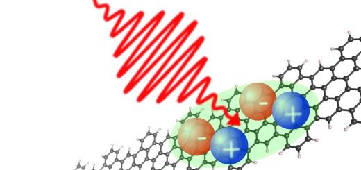nanoribbons-grafene-cnr