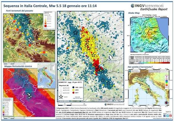 earthquake-report-20-gennaio-2017-ingv