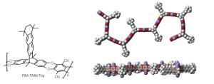 membrane-gas-serra-cnr-1