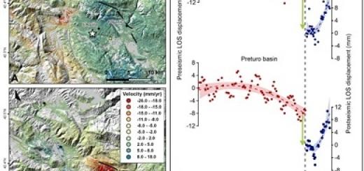 deformazione-precedente-terremoto-laquila-ingv