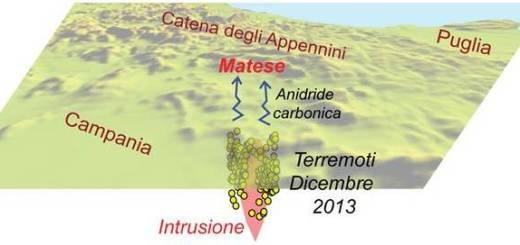 terremoti-magma-sannio-matese-ingv