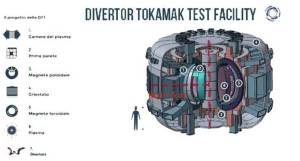 divertor-tokamak-test-facility