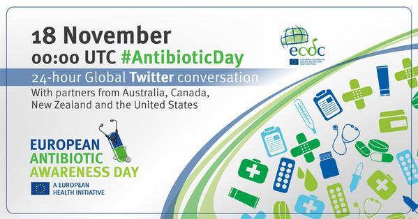 antibioticday