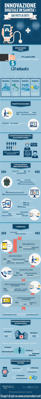 Infografica_Sanità