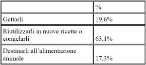 sondaggio-mdc-2