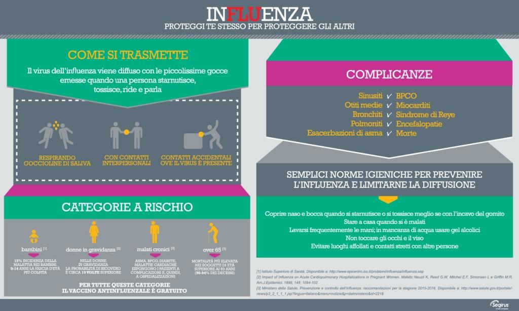 2-infografica-influenza-over-65