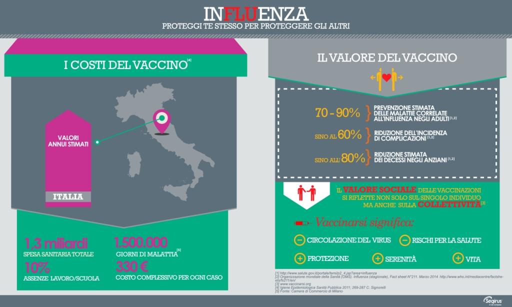 3-infografica-influenza-over-65