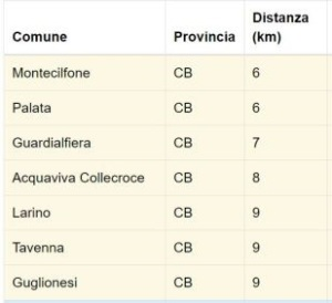 tabella-terremoto-campobasso-15-agosto-2018-ingv