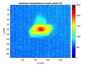 monitoraggio-termografico-enea