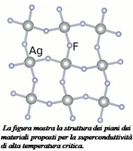 superconduttivita-argento-e-fluoro-cnr