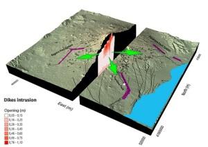 etna-cnr-figura-3