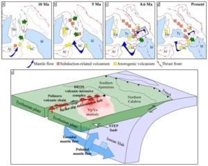 individuazione-complesso-vulcanico-mar-tirreno-ingv